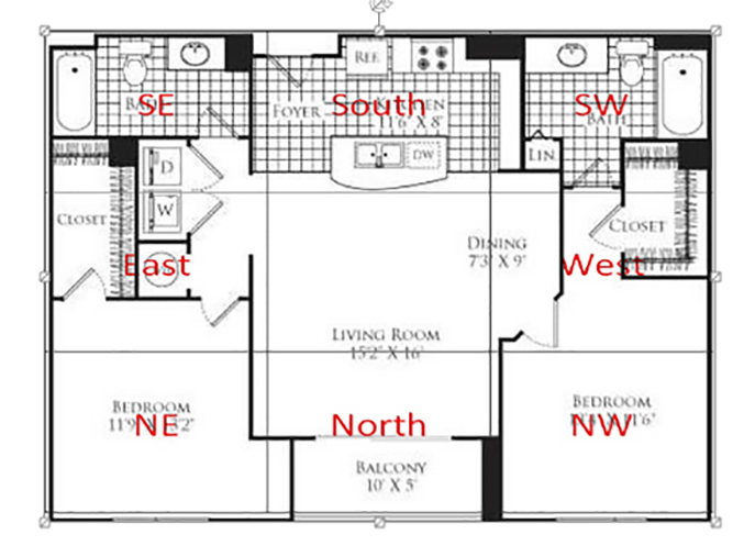 Feng shui for the house during 2017 ayrial association for Feng shui floor plan